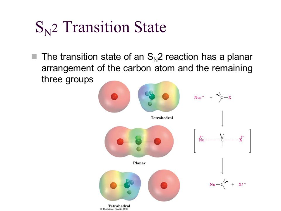 S N 2 Transition State The transition state of an S N 2 reaction has a planar arrangement of the carbon atom and the remaining three groups