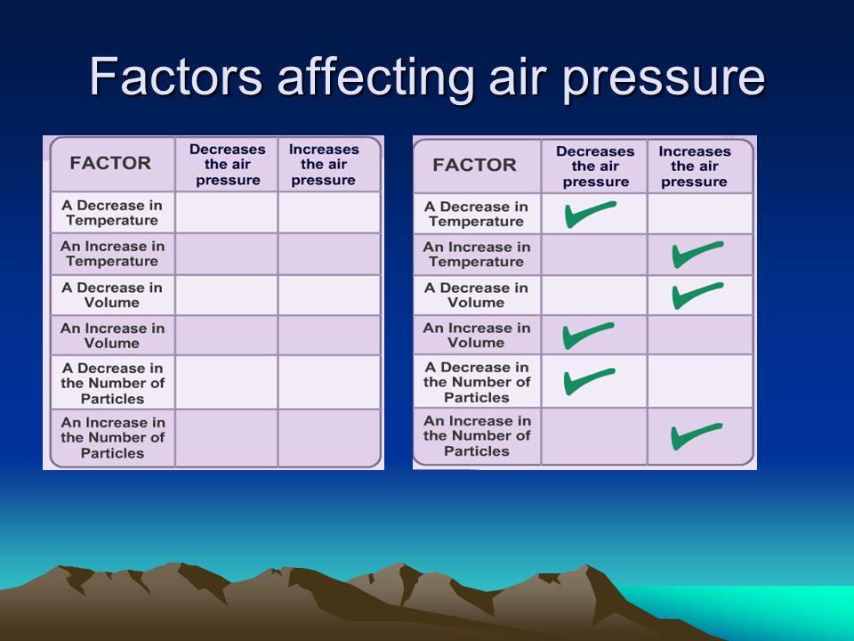 Factors affecting air pressure
