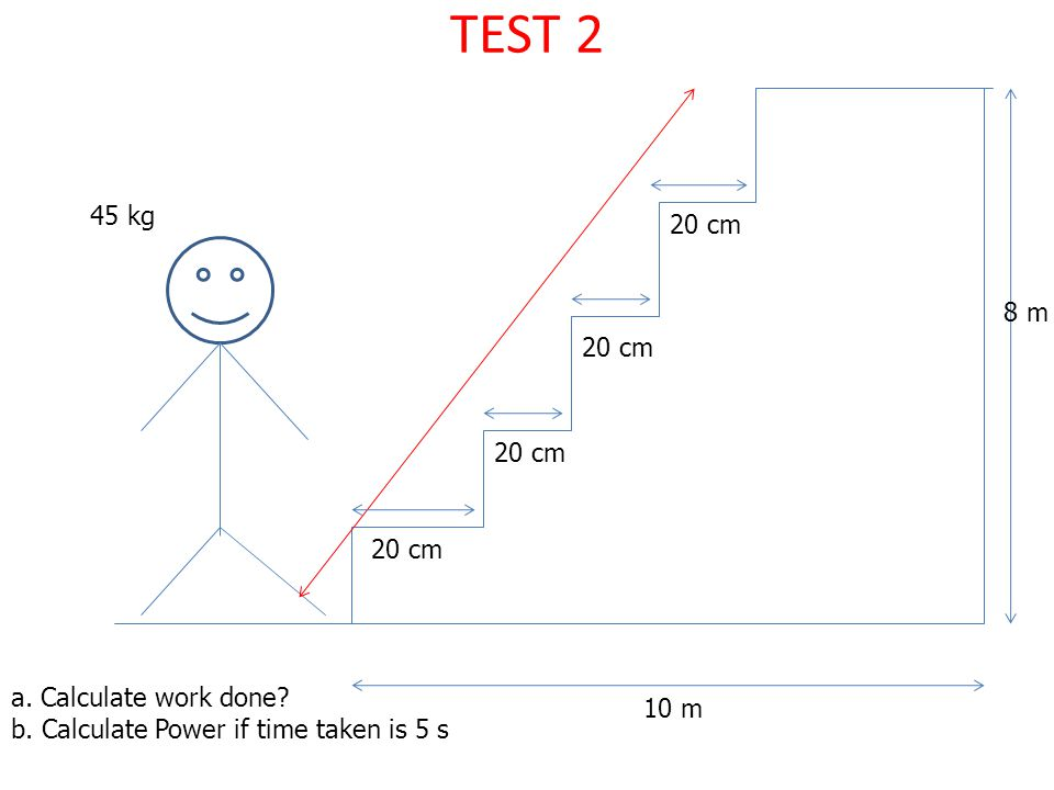 TEST 2 45 kg 10 m 20 cm a. Calculate work done? b. Calculate Power if time taken is 5 s 20 cm 8 m