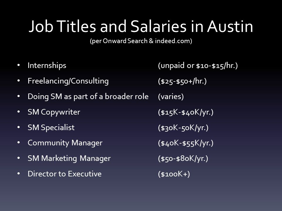 Job Titles and Salaries in Austin (per Onward Search & indeed.com) Internships(unpaid or $10-$15/hr.) Freelancing/Consulting($25-$50+/hr.) Doing SM as part of a broader role(varies) SM Copywriter($15K-$40K/yr.) SM Specialist($30K-50K/yr.) Community Manager($40K-$55K/yr.) SM Marketing Manager($50-$80K/yr.) Director to Executive($100K+)