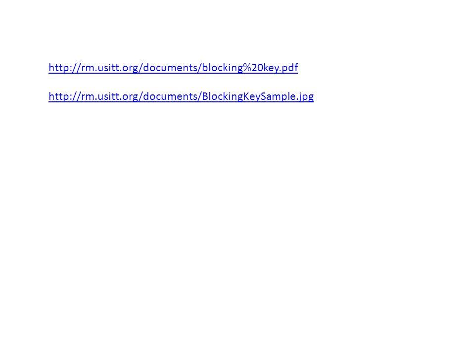 http://rm.usitt.org/documents/blocking%20key.pdf http://rm.usitt.org/documents/BlockingKeySample.jpg