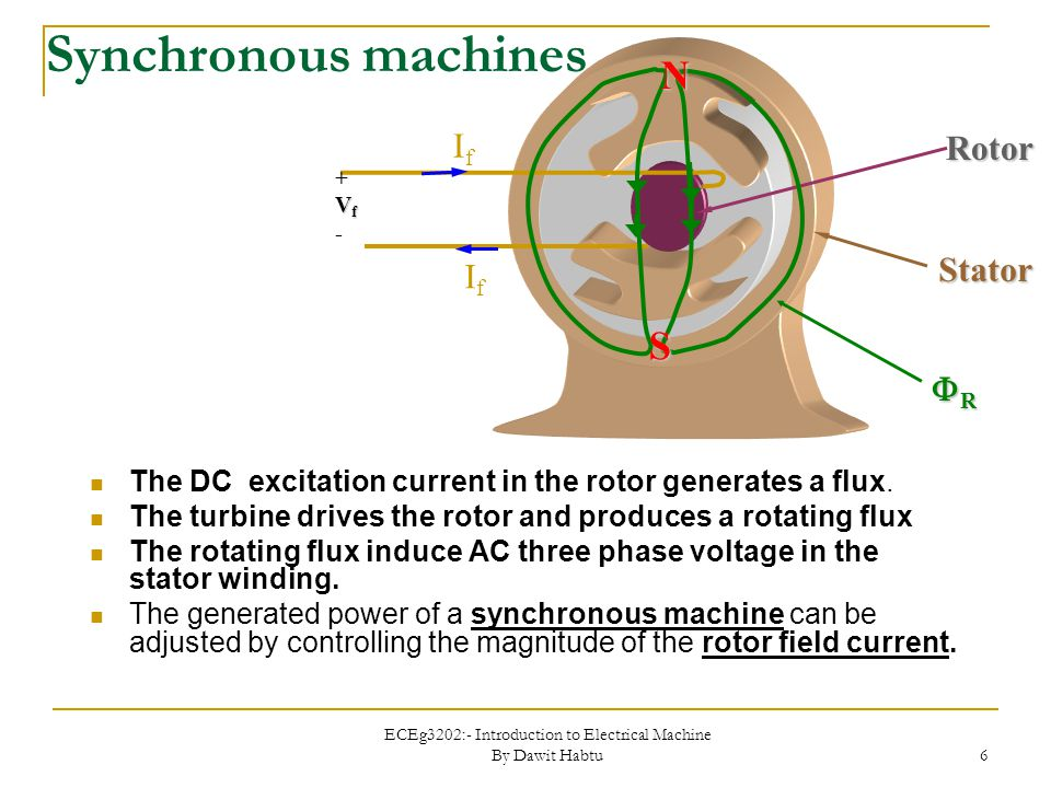 ECEg3202:- Introduction to Electrical Machine By Dawit Habtu 7 Synchronous Machine Structures Stator and Rotor 1.
