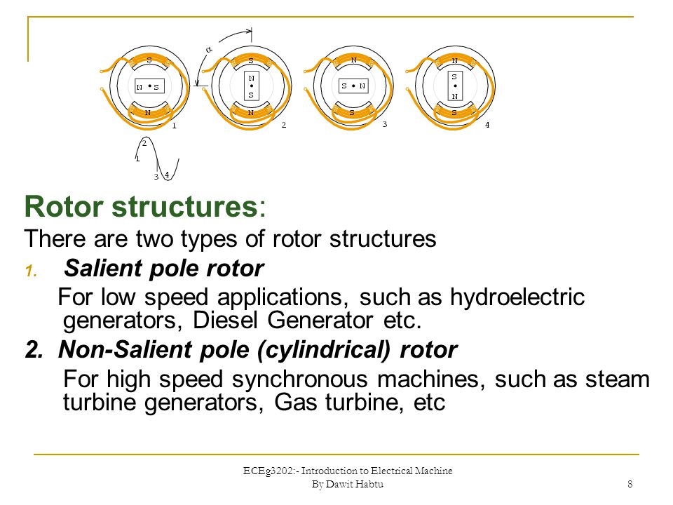 ECEg3202:- Introduction to Electrical Machine By Dawit Habtu 19 Distributed Three Phase Windings The stator of a synchronous machine consists of a laminated electrical steel core and a three phase winding.