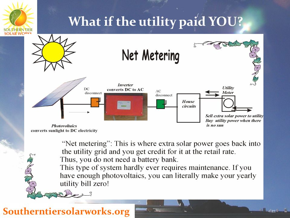 Southerntiersolarworks.org 21 What if the utility paid YOU