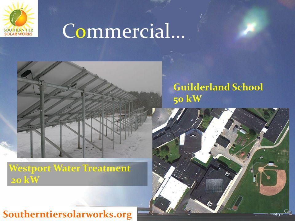 Southerntiersolarworks.org Commercial… 45 Guilderland School 50 kW Westport Water Treatment 20 kW