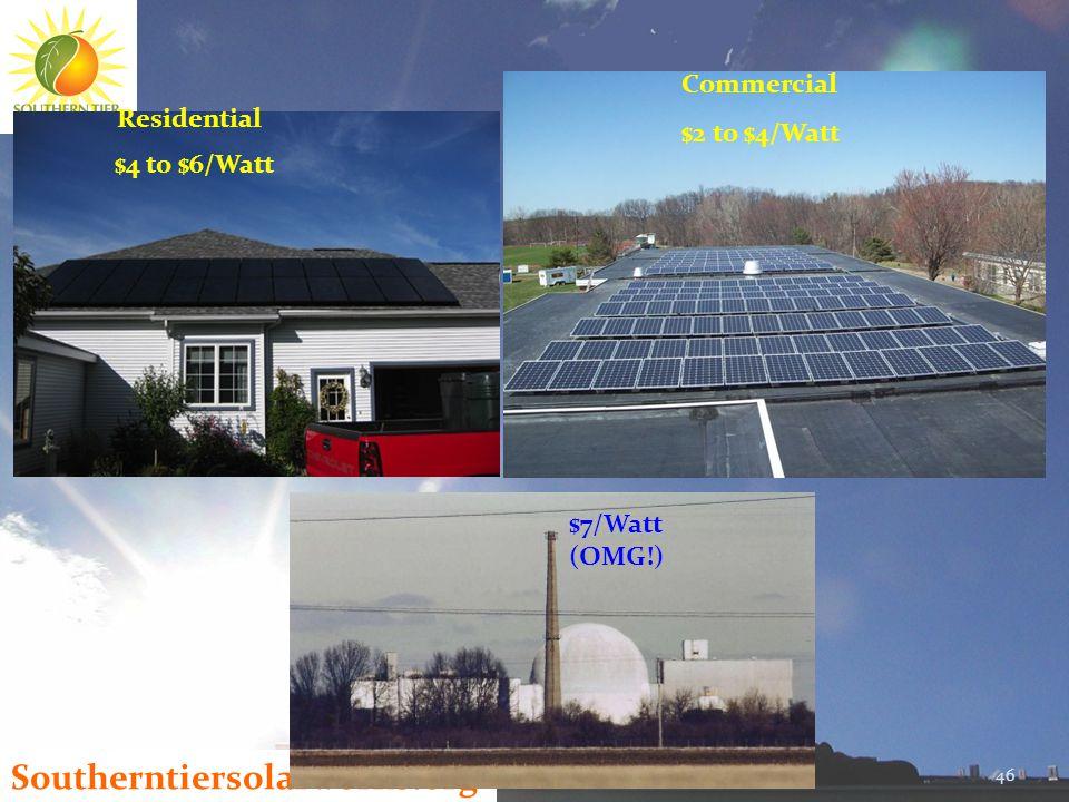 Southerntiersolarworks.org 46 Commercial Residential $4 to $6/Watt $2 to $4/Watt $7/Watt (OMG!)