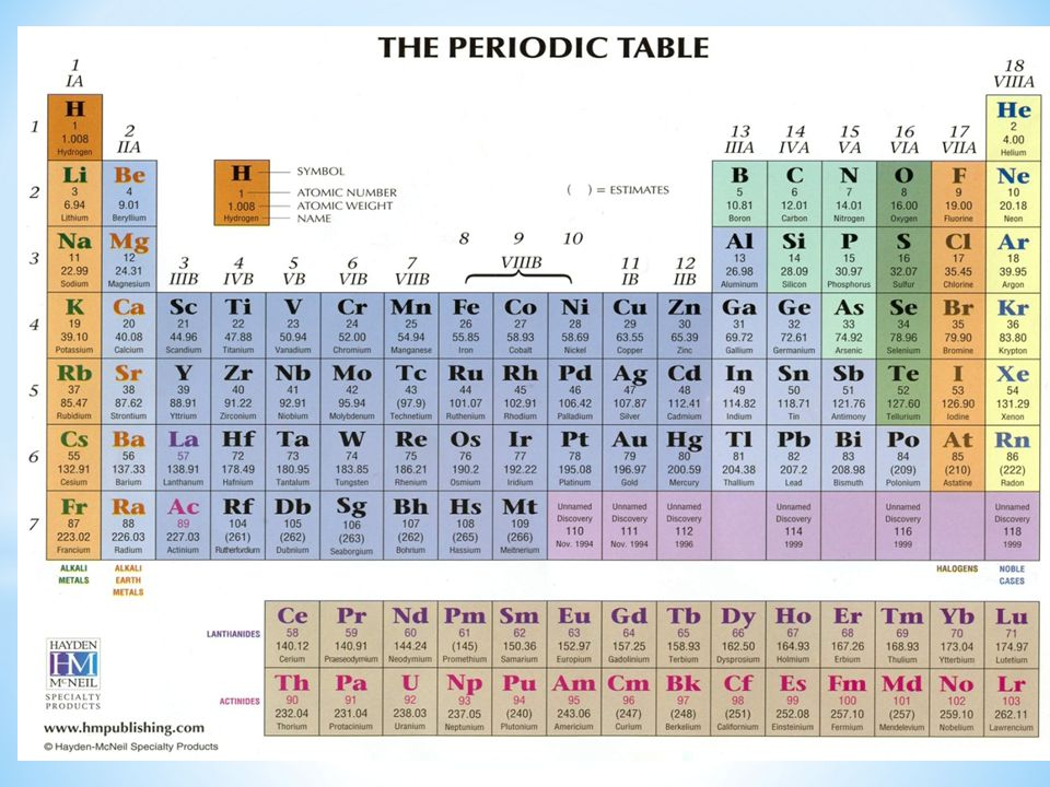 The principal physical and chemical characteristics of these compounds are -: a)high melting points, higher than those of pure metals.