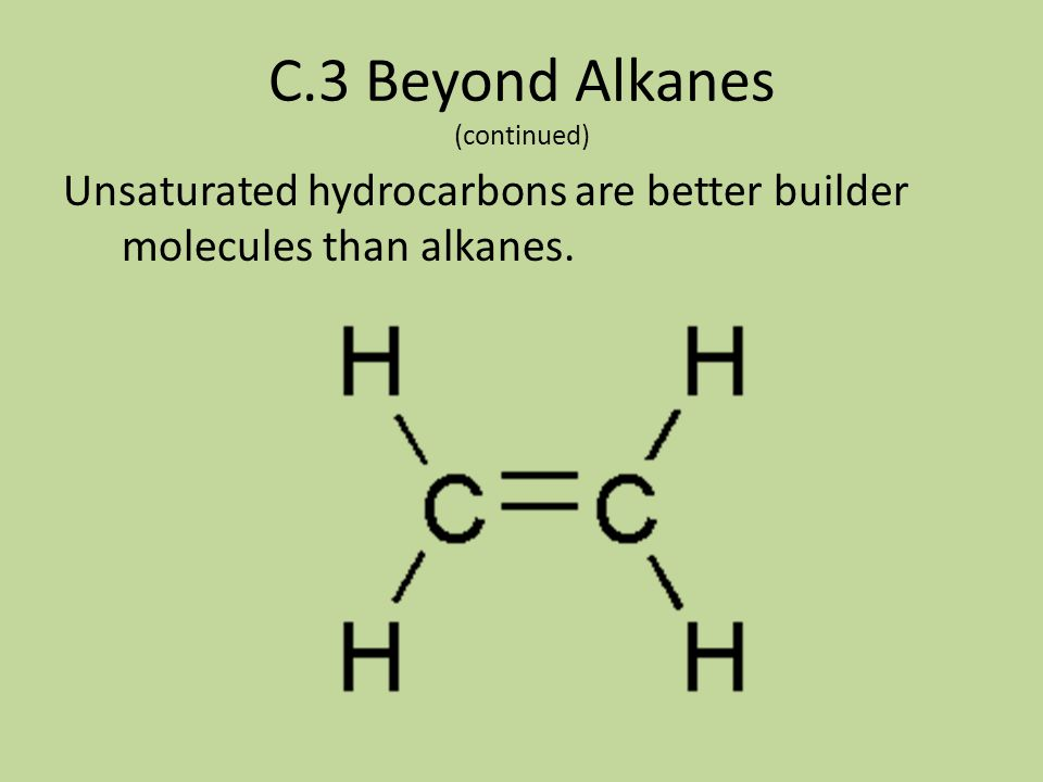 C.3 Beyond Alkanes (continued) Alkenes which contain carbon-carbon double bonds are described as unsaturated hydrocarbons. Because of their double bon