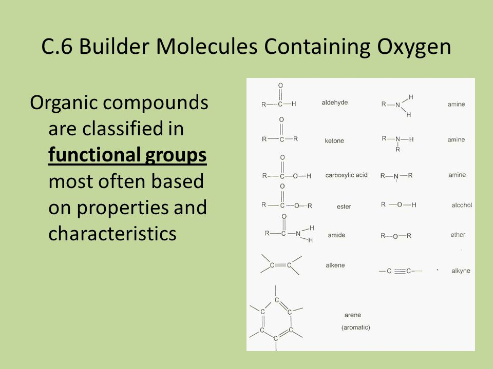 C.5 More Builder Molecules The cycloalkanes are another class of molecules which are made up of carbon atoms joined in rings.