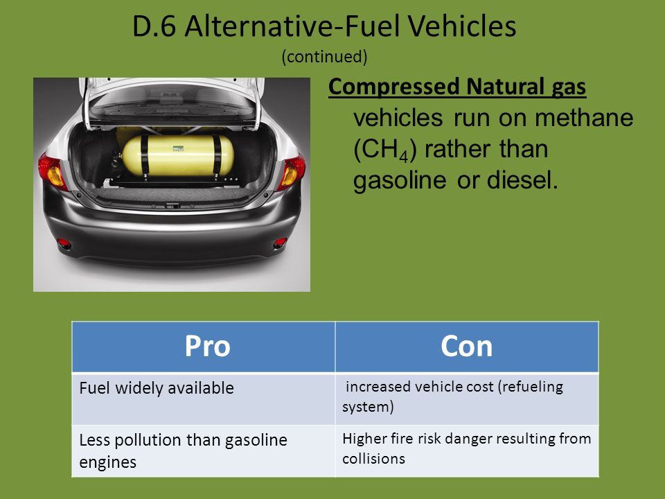 D.6 Alternative-Fuel Vehicles (continued) What are the alternatives?