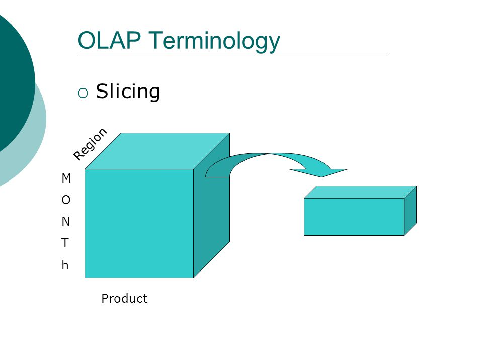 OLAP Terminology  Slicing Region MONThMONTh Product