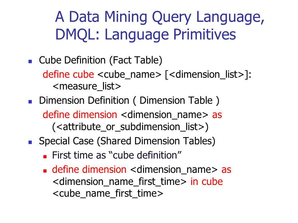 A Data Mining Query Language, DMQL: Language Primitives Cube Definition (Fact Table) define cube [ ]: Dimension Definition ( Dimension Table ) define