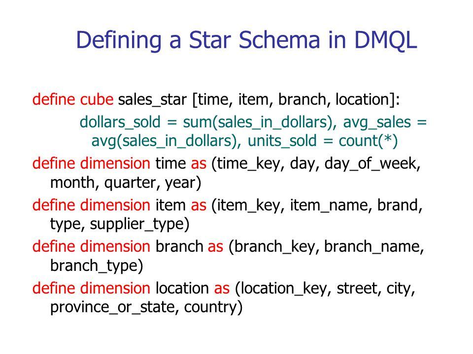 Defining a Star Schema in DMQL define cube sales_star [time, item, branch, location]: dollars_sold = sum(sales_in_dollars), avg_sales = avg(sales_in_d