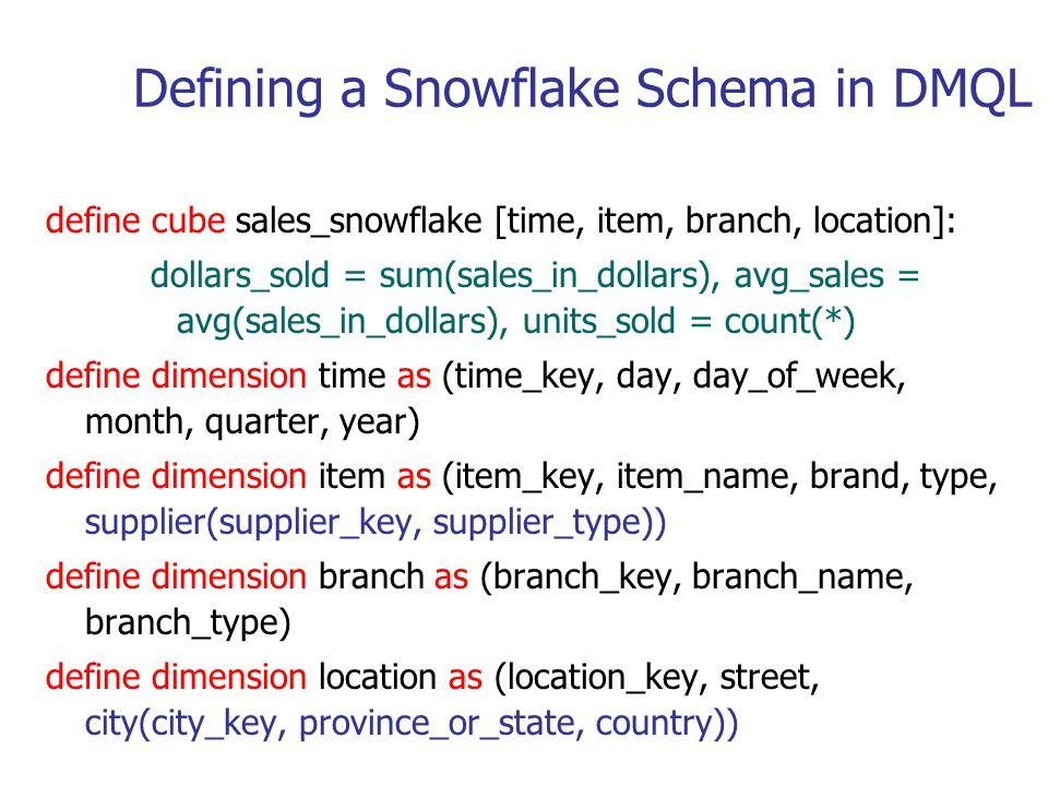 Defining a Snowflake Schema in DMQL define cube sales_snowflake [time, item, branch, location]: dollars_sold = sum(sales_in_dollars), avg_sales = avg(