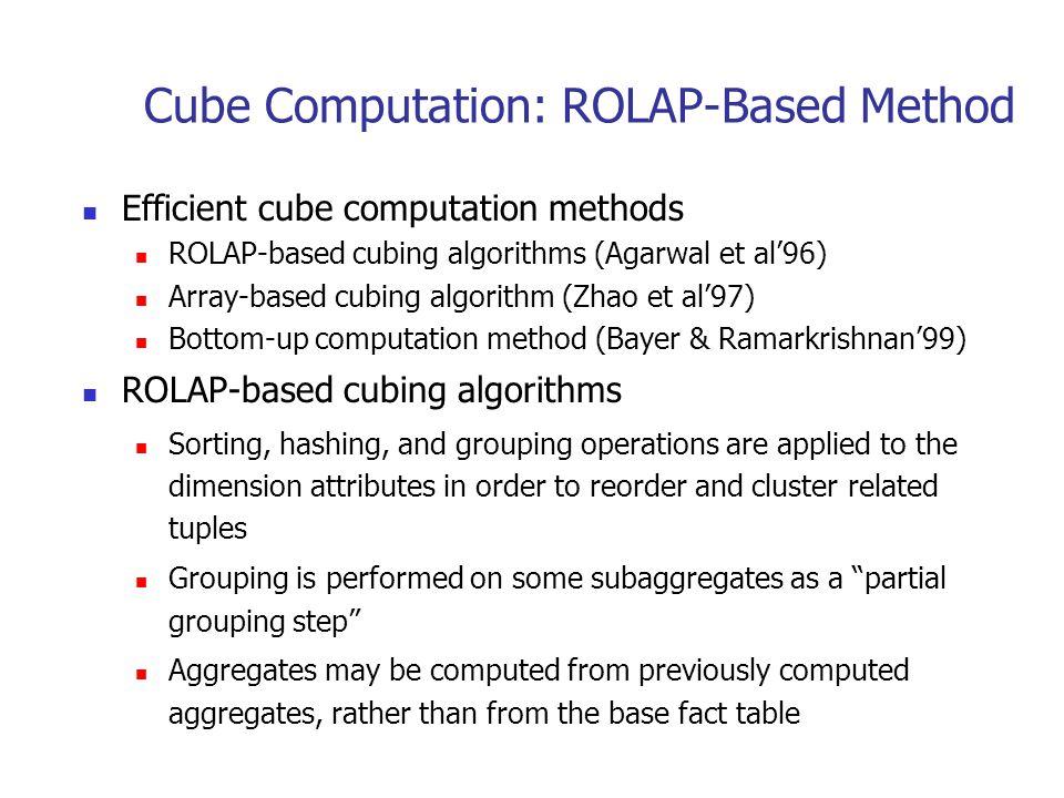 Cube Computation: ROLAP-Based Method Efficient cube computation methods ROLAP-based cubing algorithms (Agarwal et al'96) Array-based cubing algorithm