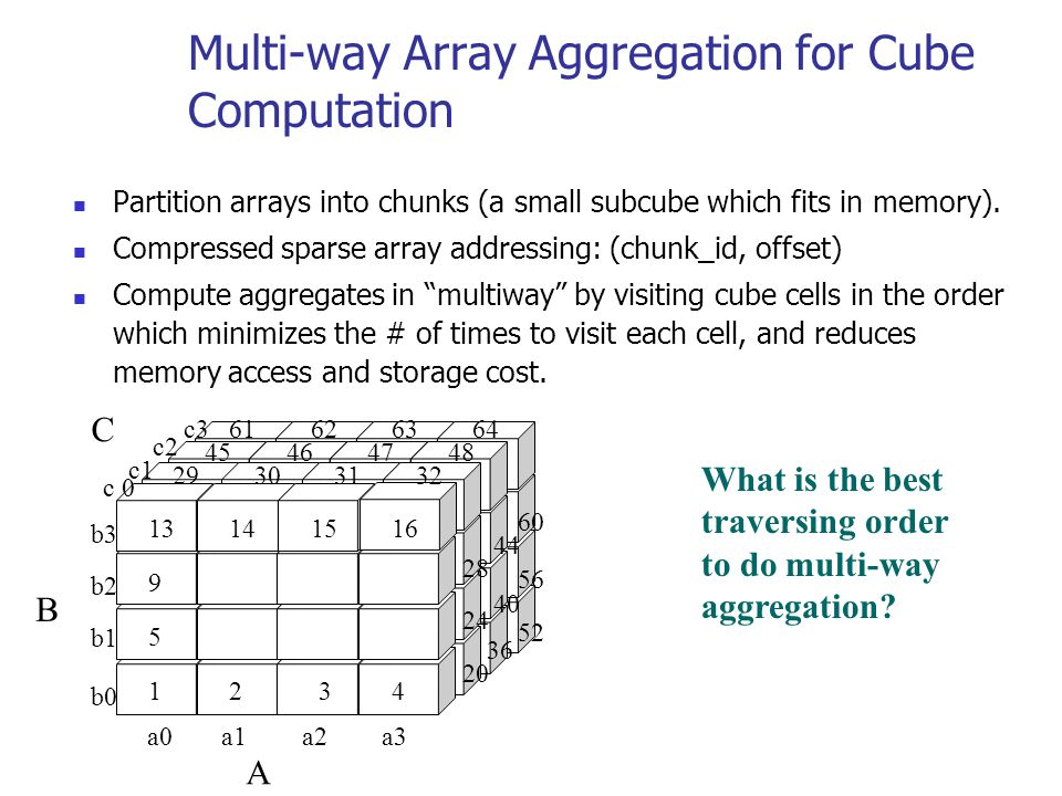 Multi-way Array Aggregation for Cube Computation Partition arrays into chunks (a small subcube which fits in memory). Compressed sparse array addressi