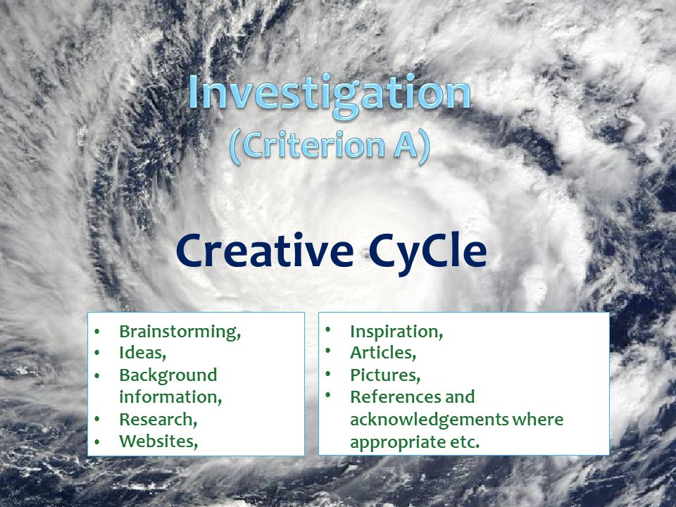 Creative CyCle Brainstorming, Ideas, Background information, Research, Websites, Inspiration, Articles, Pictures, References and acknowledgements where appropriate etc.