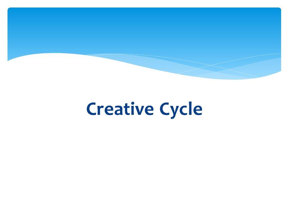 Creative Cycle