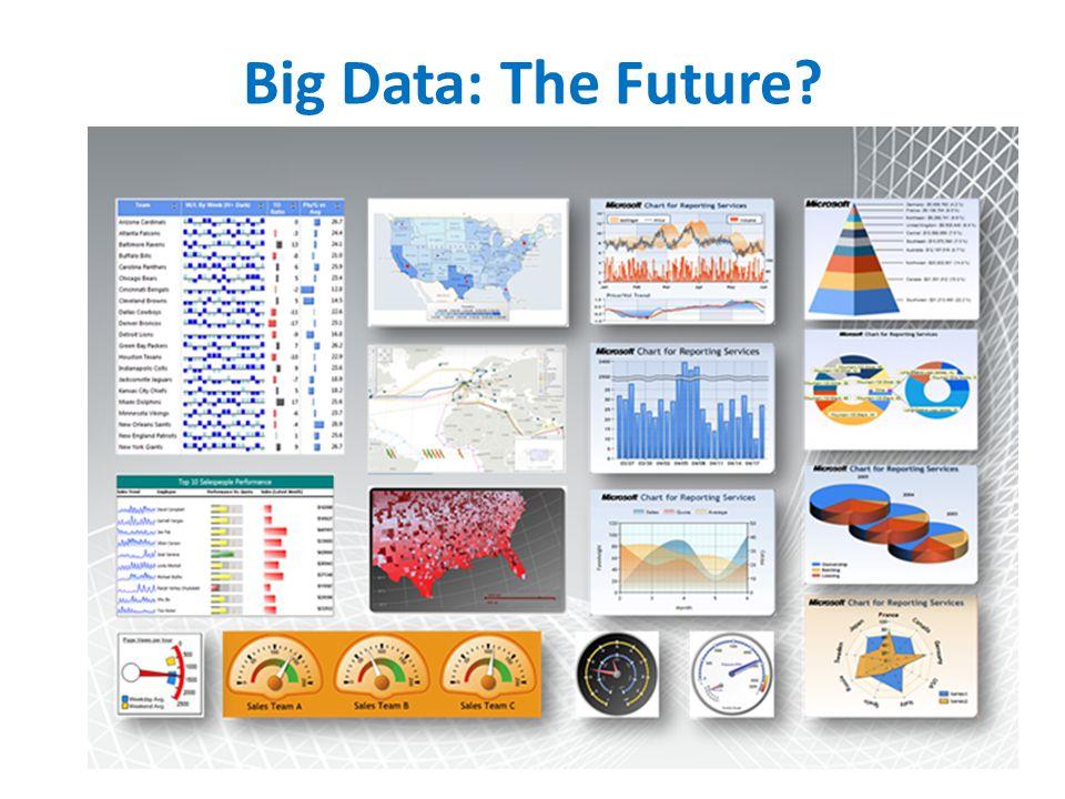 Big Data: The Future?