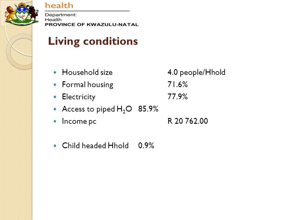 Child mortality - KZN vs RSA ProvinceIMRU5MR % in Hosp % SAM % HIV CFR GEARISAM Eastern Cape24.436.346.124.340.610.08.120.5 Free State72.492.447.956.750.713.09.724.9 Gauteng50.163.248.532.351.27.26.019.5 KwaZulu-Natal37.249.762.033.854.97.04.813.1 Limpopo32.948.945.838.157.19.510.422.9 Mpumalanga36.562.250.629.844.412.310.117.6 Northern Cape48.163.749.135.5416.34.521.9 North West48.463.139.760.6498.27.518.7 Western Cape23.428.249.322.628.40.50.34.8 South Africa38.150.750.033.747.87.36.518.3