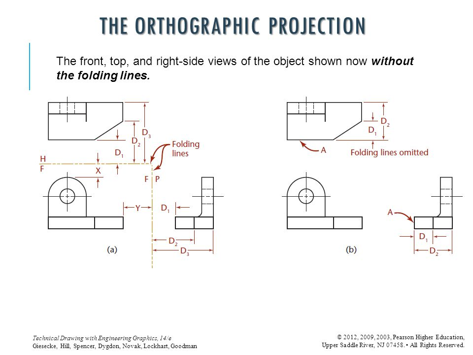 Technical Drawing with Engineering Graphics, 14/e Giesecke, Hill, Spencer, Dygdon, Novak, Lockhart, Goodman © 2012, 2009, 2003, Pearson Higher Educati