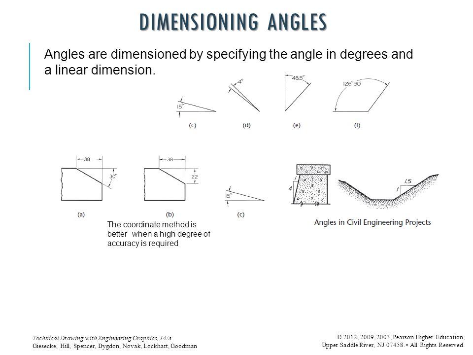 Technical Drawing with Engineering Graphics, 14/e Giesecke, Hill, Spencer, Dygdon, Novak, Lockhart, Goodman © 2012, 2009, 2003, Pearson Higher Education, Upper Saddle River, NJ 07458.