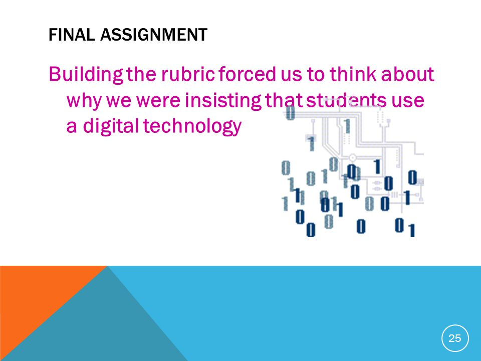FINAL ASSIGNMENT Building the rubric forced us to think about why we were insisting that students use a digital technology 25
