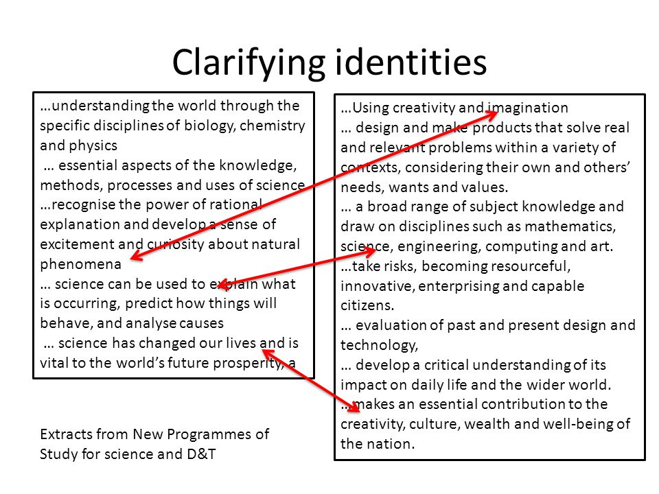 Clarifying identities …understanding the world through the specific disciplines of biology, chemistry and physics … essential aspects of the knowledge, methods, processes and uses of science …recognise the power of rational explanation and develop a sense of excitement and curiosity about natural phenomena … science can be used to explain what is occurring, predict how things will behave, and analyse causes … science has changed our lives and is vital to the world's future prosperity, a …Using creativity and imagination … design and make products that solve real and relevant problems within a variety of contexts, considering their own and others' needs, wants and values.