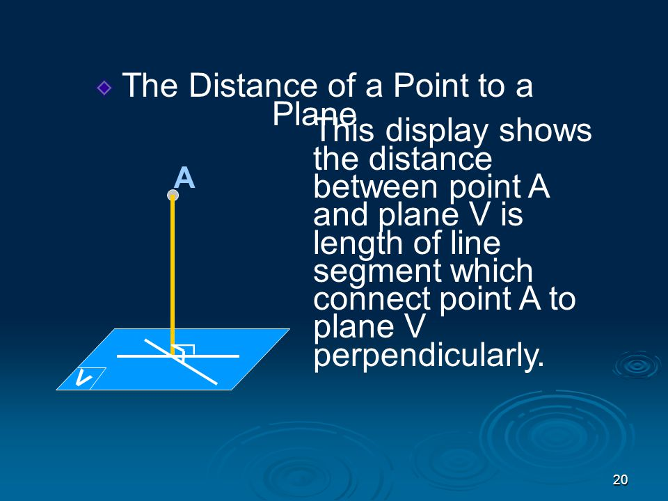 20 The Distance of a Point to a Plane This display shows the distance between point A and plane V is length of line segment which connect point A to plane V perpendicularly.