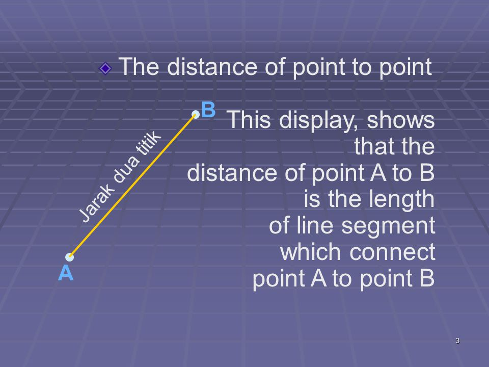 3 The distance of point to point This display, shows that the distance of point A to B is the length of line segment which connect point A to point B A B Jarak dua titik