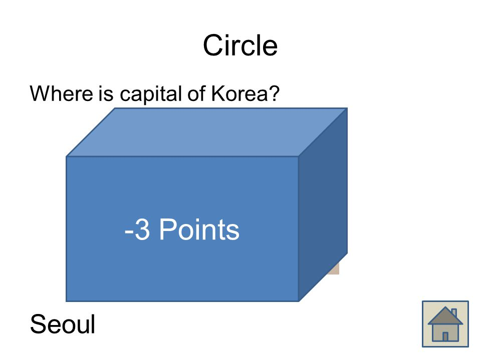 Circle Where is capital of Korea Seoul -3 Points