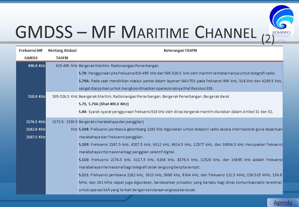 GMDSS – MF M ARITIME C HANNEL (2) 18 Agenda Frekuensi MF GMDSS Rentang Alokasi TASFRI Keterangan TASFRI 490.0 KHz415-495 KHz Bergerak Maritim. Radiona