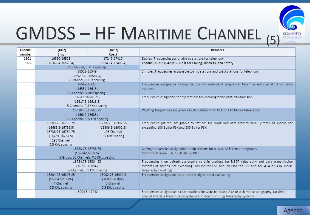 GMDSS – HF M ARITIME C HANNEL (5) 23 Agenda Channel number F (KHz) Ship F (KHz) Coast Remarks 1601- 1656 16360-16528 (16361.4-16526.4) 17242-17410 (17