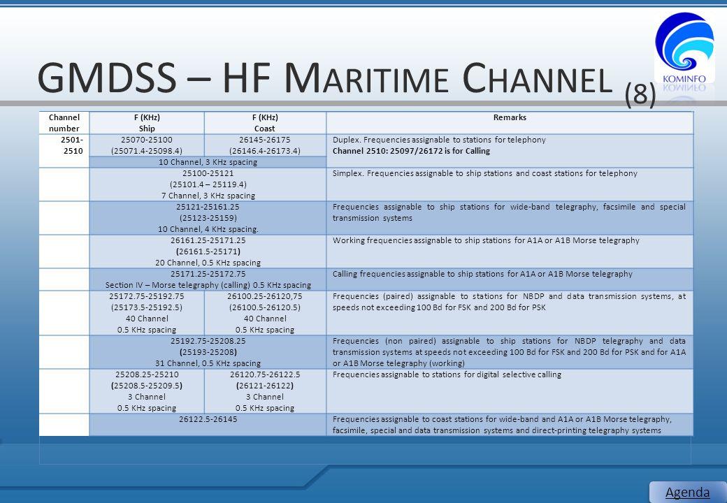 GMDSS – HF M ARITIME C HANNEL (8) 26 Agenda Channel number F (KHz) Ship F (KHz) Coast Remarks 2501- 2510 25070-25100 (25071.4-25098.4) 26145-26175 (26