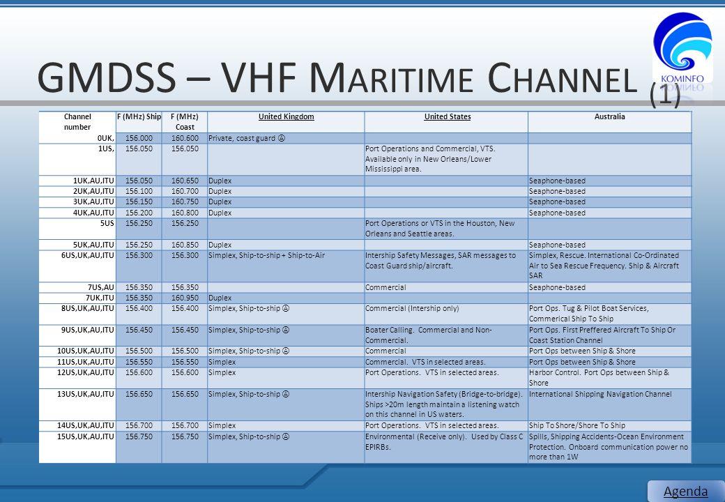 GMDSS – VHF M ARITIME C HANNEL (1) 28 Channel number F (MHz) ShipF (MHz) Coast United Kingdom United States Australia 0UK,156.000160.600 Private, coas
