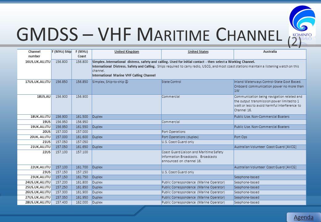 GMDSS – VHF M ARITIME C HANNEL (2) 29 Channel number F (MHz) ShipF (MHz) Coast United Kingdom United States Australia 16US,UK,AU,ITU156.800 Simplex. I