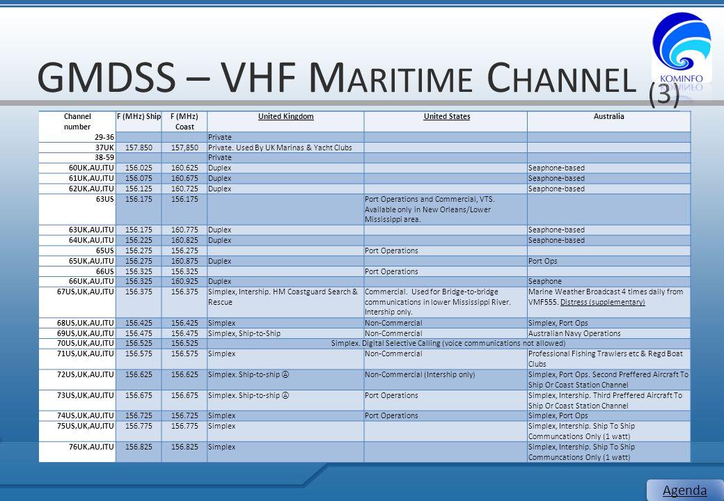 GMDSS – VHF M ARITIME C HANNEL (3) 30 Channel number F (MHz) ShipF (MHz) Coast United Kingdom United States Australia 29-36Private 37UK157.850157,850P