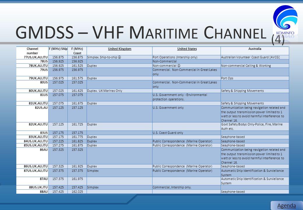 GMDSS – VHF M ARITIME C HANNEL (4) 31 Channel number F (MHz) ShipF (MHz) Coast United Kingdom United States Australia 77US,UK,AU,ITU156.875 Simplex. S