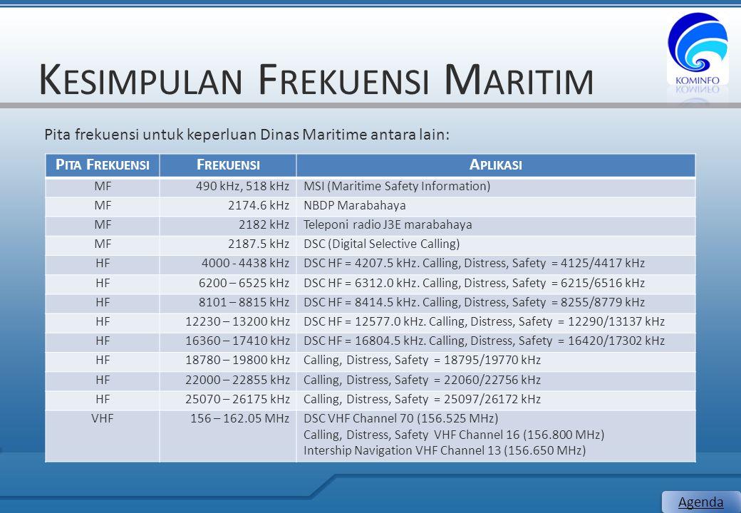 K ESIMPULAN F REKUENSI M ARITIM Pita frekuensi untuk keperluan Dinas Maritime antara lain: 33 Agenda P ITA F REKUENSI F REKUENSI A PLIKASI MF490 kHz,