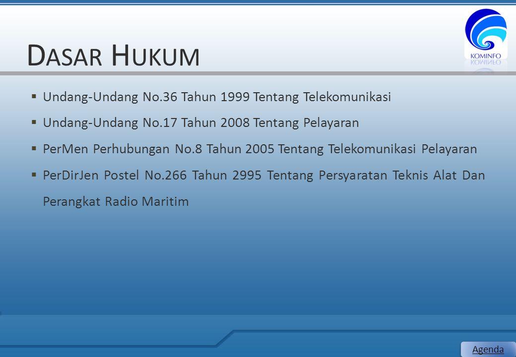 D ASAR H UKUM  Undang-Undang No.36 Tahun 1999 Tentang Telekomunikasi  Undang-Undang No.17 Tahun 2008 Tentang Pelayaran  PerMen Perhubungan No.8 Tah