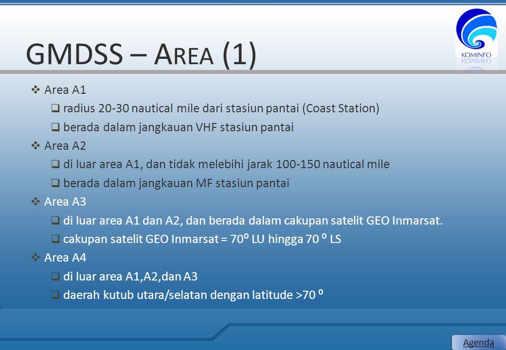 GMDSS – A REA (1)  Area A1  radius 20-30 nautical mile dari stasiun pantai (Coast Station)  berada dalam jangkauan VHF stasiun pantai  Area A2  d