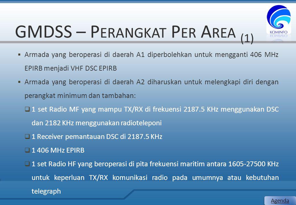 GMDSS – P ERANGKAT P ER A REA (2)  Armada yang beroperasi di daerah A3 diharuskan untuk melengkapi diri dengan perangkat minimum dan tambahan set pilihan:  1 set perangkat stasiun kapal Inmarsat C  1 set Radio MF  1 Receiver pemantauan DSC di 2187.5 KHz  1 406 MHz EPIRB  1 set Radio HF yang beroperasi di pita frekuensi maritim antara 1605-27500 KHz untuk keperluan TX/RX komunikasi radio pada umumnya atau kebutuhan telegraph Atau:  1 set radio MF/HF yang mampu TX/RX di frekuensi distress & safety pita maritim 1605-27500 KHz menggunakan DSC, radio teleponi, NBDP (Narrowband Direct Printing)  1 Receiver MF/HF DSC yang mampu memantau terus di 2187.5 KHz, 8414.5 KHz, dan setidaknya 1 dari frekuensi distress DSC 4,207.5 kHz, 6,312 kHz, 12,577 kHz or 16,804.5 kHz kapan pun.