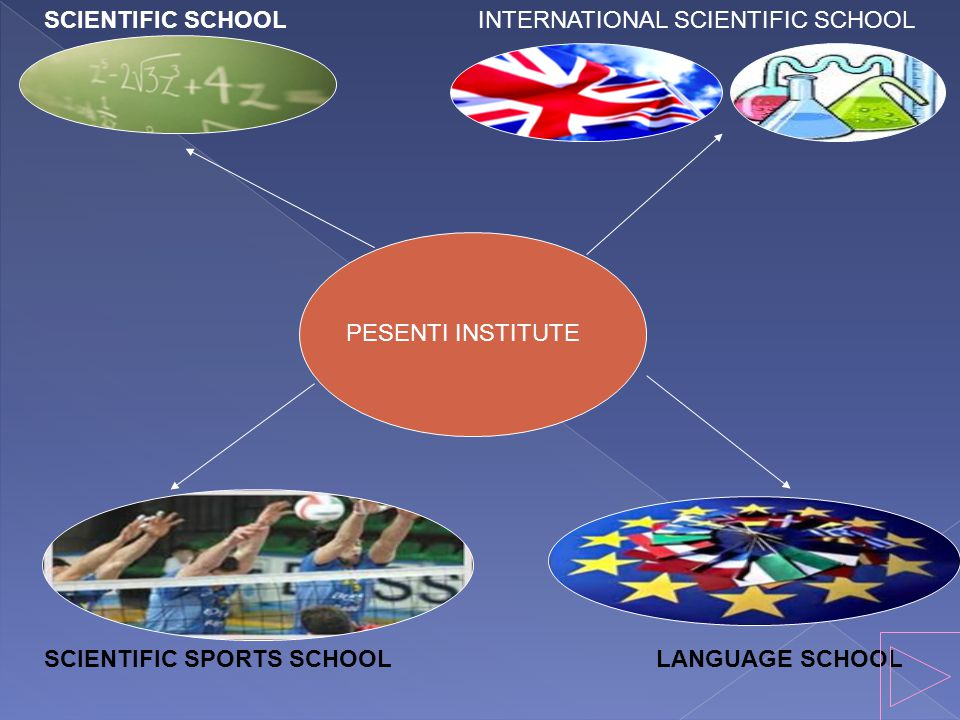 PESENTI INSTITUTE SCIENTIFIC SPORTS SCHOOLLANGUAGE SCHOOL SCIENTIFIC SCHOOLINTERNATIONAL SCIENTIFIC SCHOOL