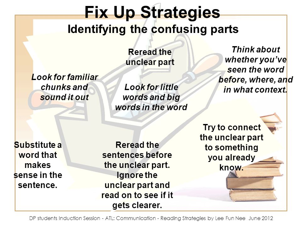 Fix Up Strategies Identifying the confusing parts Reread the unclear part Look for familiar chunks and sound it out Look for little words and big words in the word Think about whether you've seen the word before, where, and in what context.