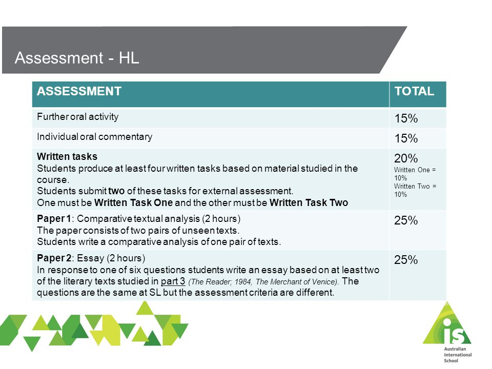 Assessment - HL ASSESSMENTTOTAL Further oral activity 15% Individual oral commentary 15% Written tasks Students produce at least four written tasks based on material studied in the course.