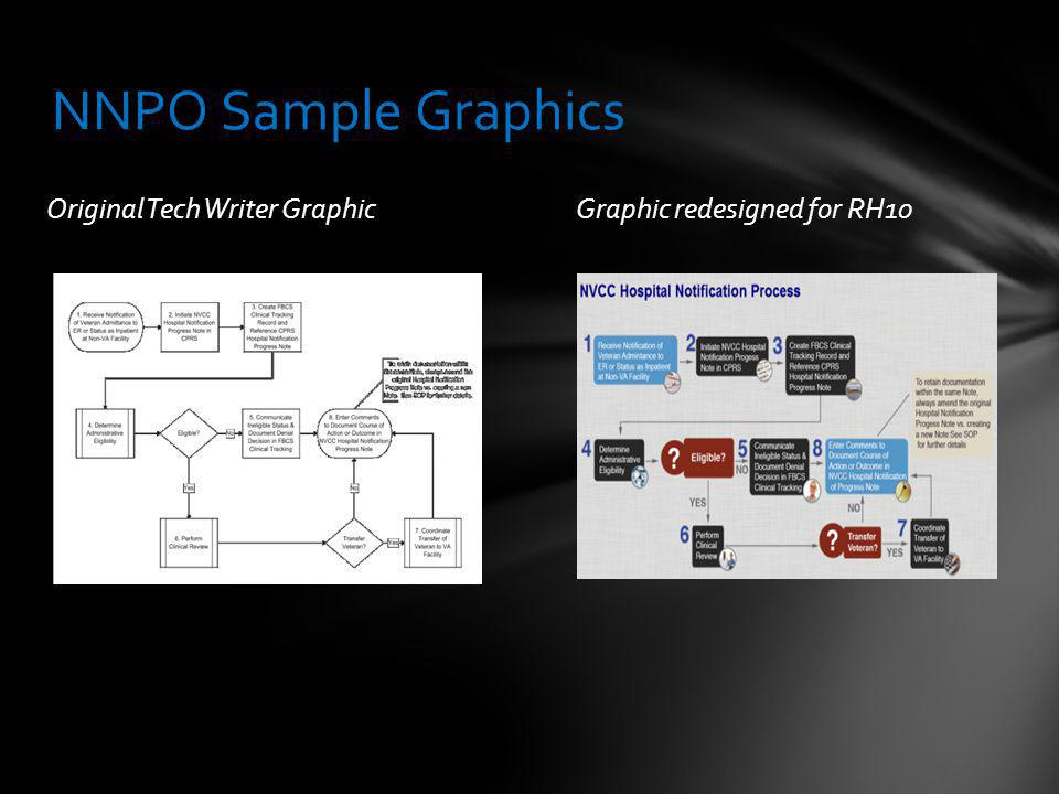 Original Tech Writer GraphicGraphic redesigned for RH10 NNPO Sample Graphics