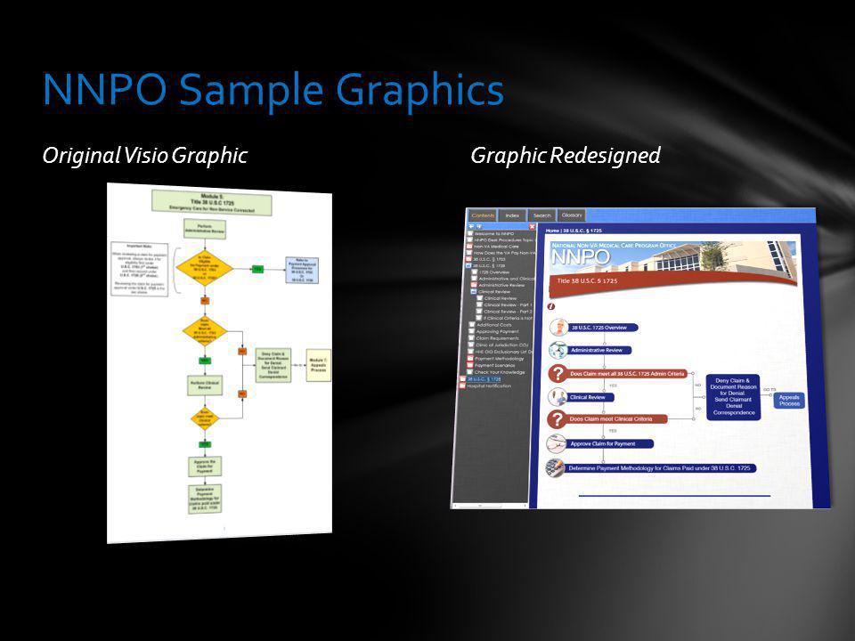 Original Visio Graphic Graphic Redesigned NNPO Sample Graphics