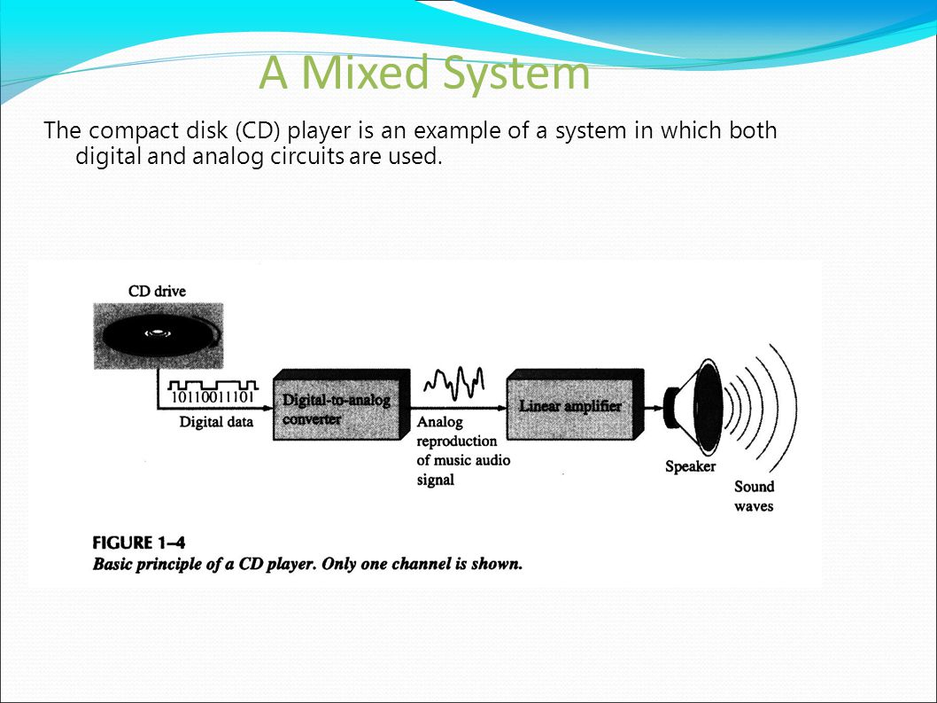 A Mixed System The compact disk (CD) player is an example of a system in which both digital and analog circuits are used.
