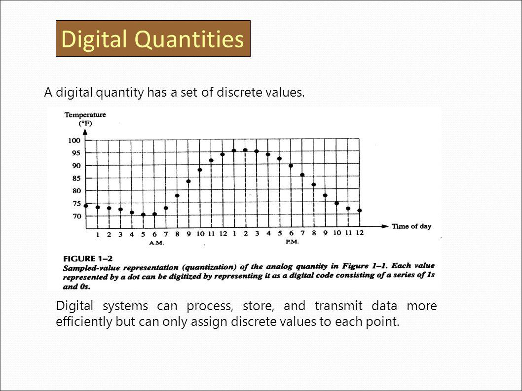 A digital quantity has a set of discrete values.