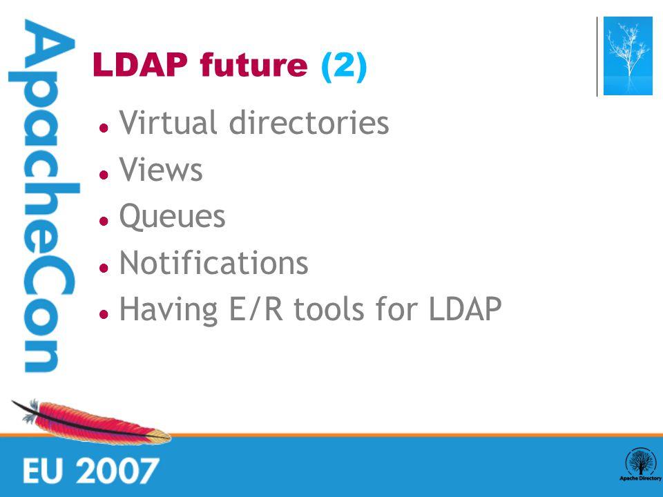 Virtual directories Views Queues Notifications Having E/R tools for LDAP LDAP future (2) 